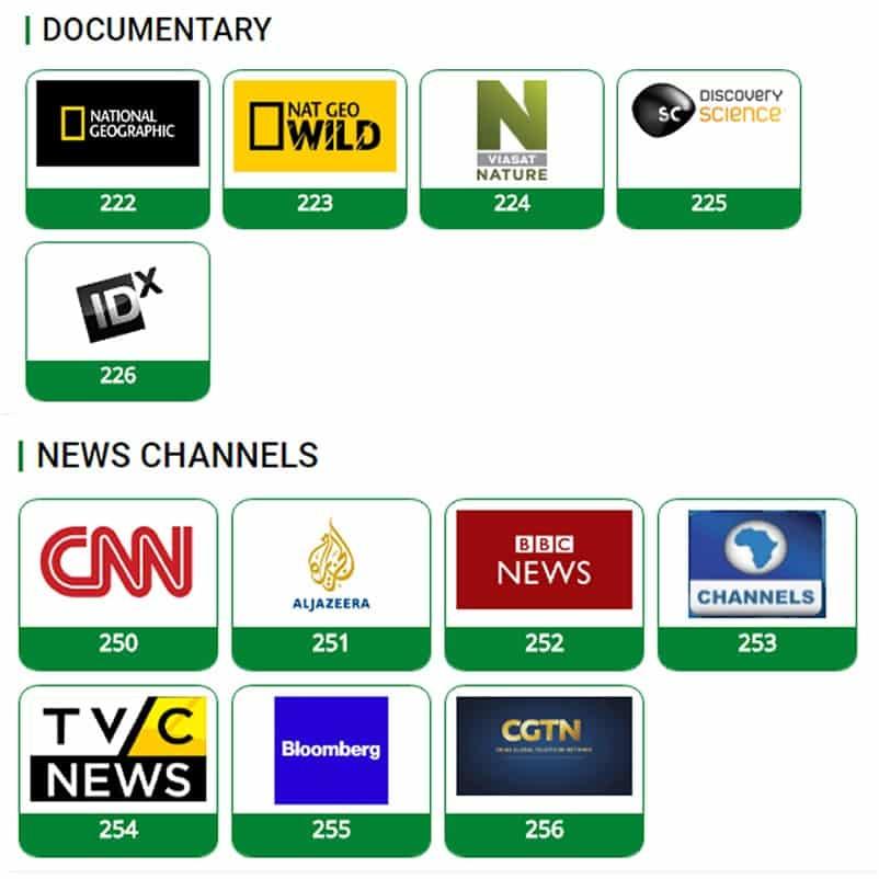 TStv Channels list